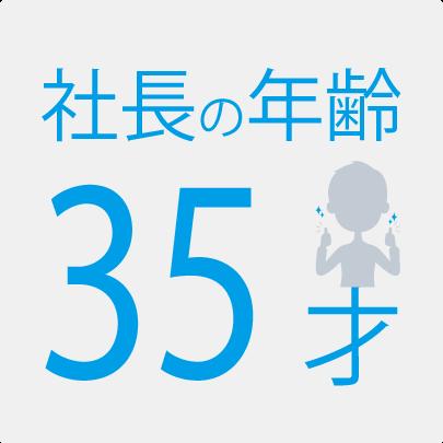 社長の年齢35歳